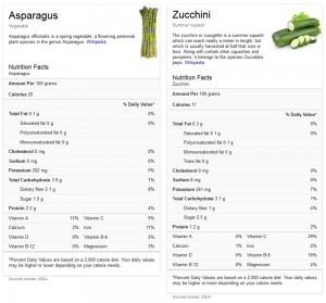 Asparagus vs Zucchini
