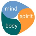 The Mind Body Spirit Connection – Part 1: Energy