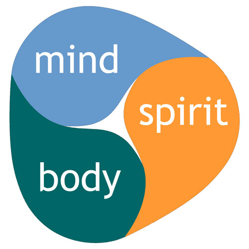 the mind body connection and how this The mind-body connection is based on the principle that the nature of the mind is reflected in the state of the body it explains why every body is different no two minds are the same and neither will you find two bodies the same.